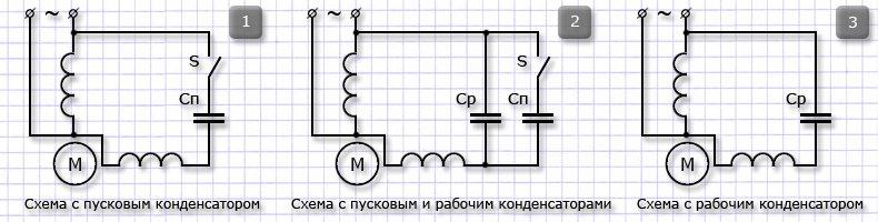 Схемы подключения однофазных асинхронных электродвигателей