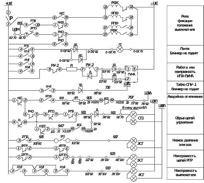 Схема автоматики и управления