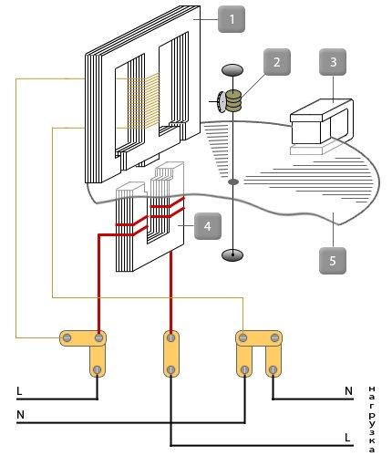 Электрический счетчик принцип работы