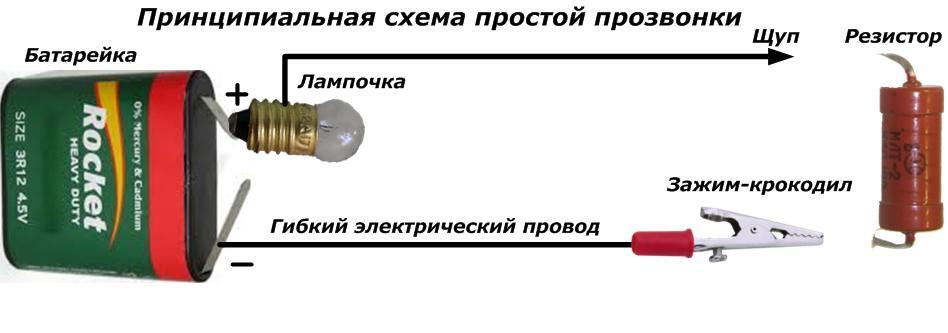 Где проводится проверка целостности цепи заземления