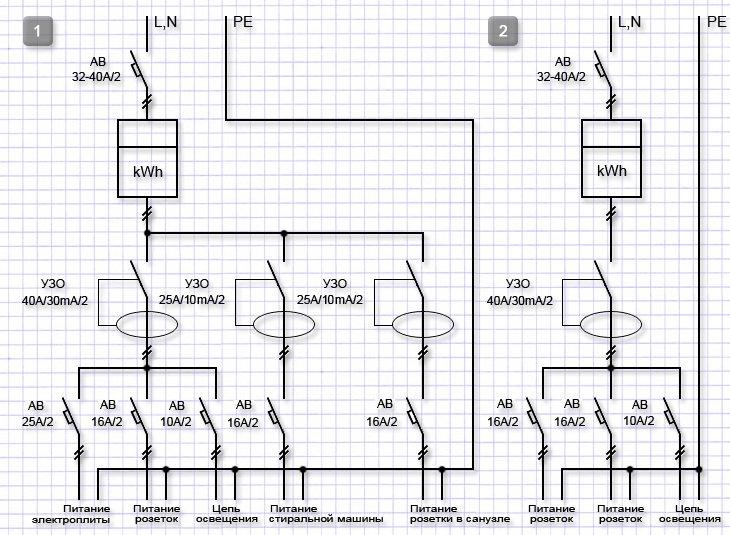 Схема электропроводки в visio
