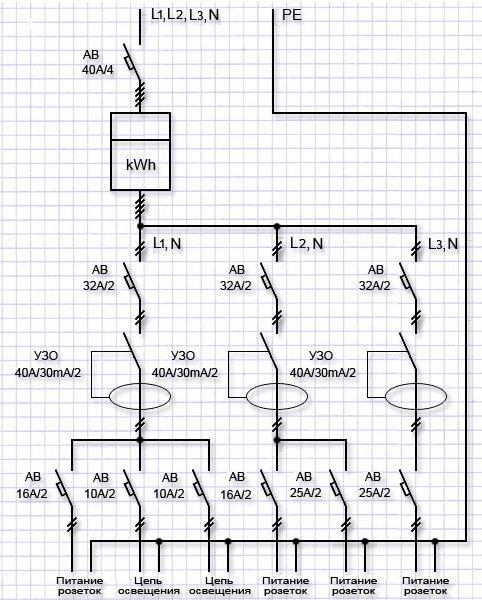 и 3х-фазный электросчетчик