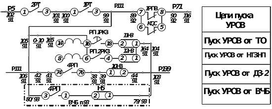 Схема цепей автоматики и