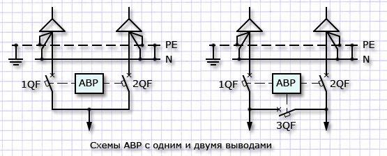 Схемы АВР