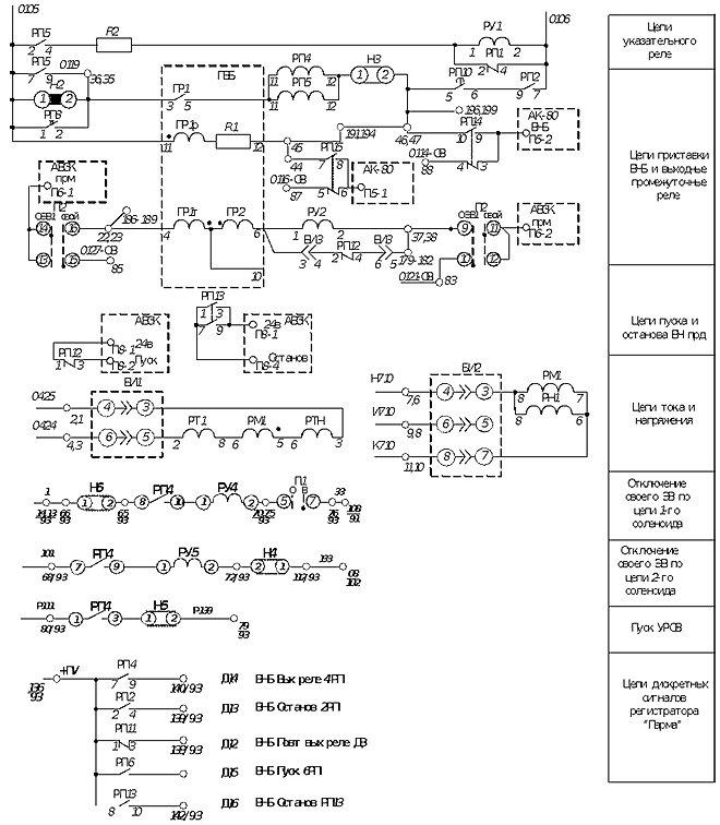 Схема работы АВЗК