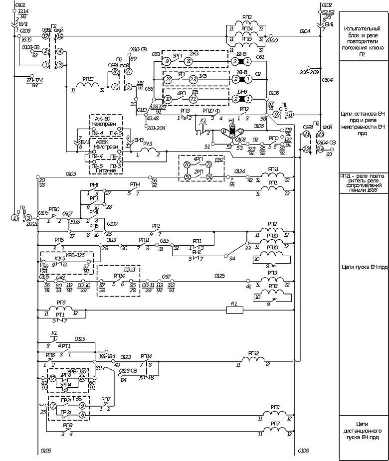 Схема работы ВЧБ