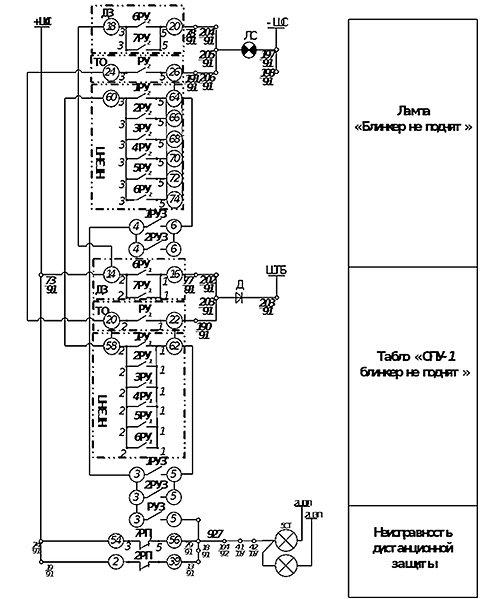 Схема сигнализации комплекта