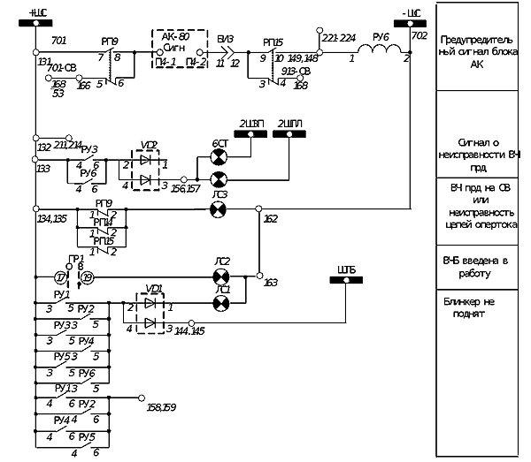 Цепи сигнализации на панели с