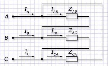 Расчет векторов тока и напряжения для схемы треугольника